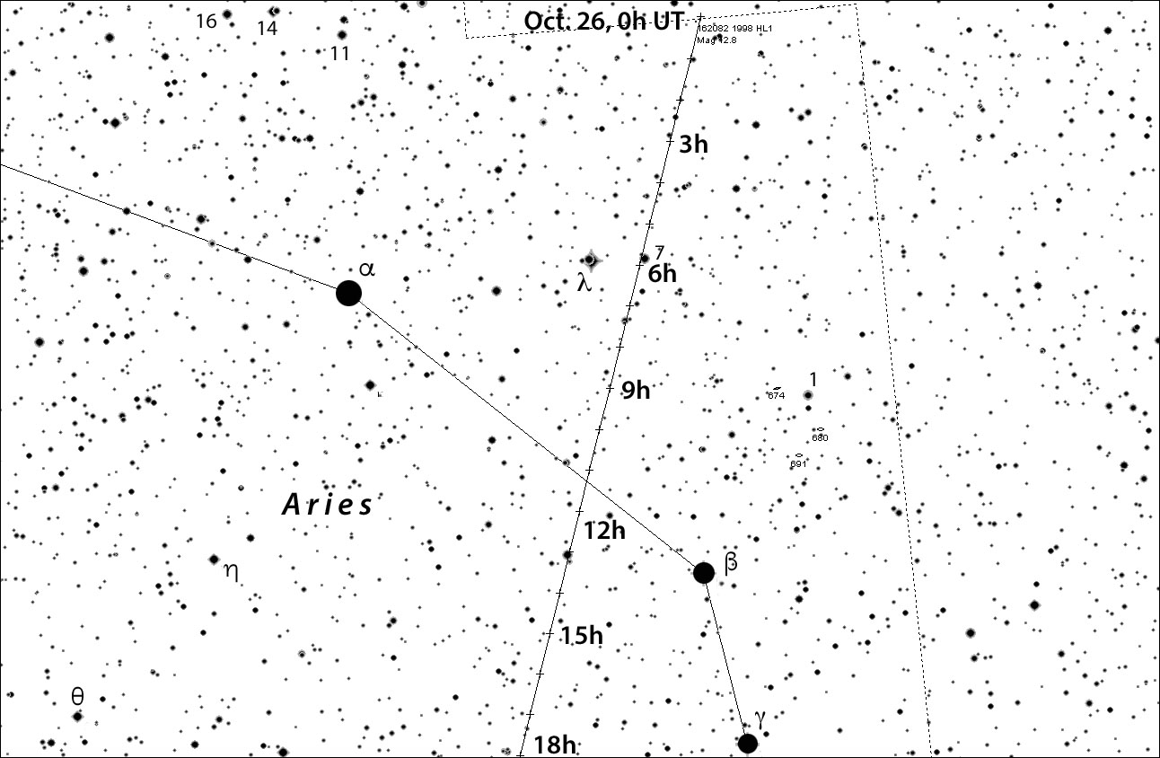 Oct. 26 UT chart: potentially hazardous asteroid 1998 HL1