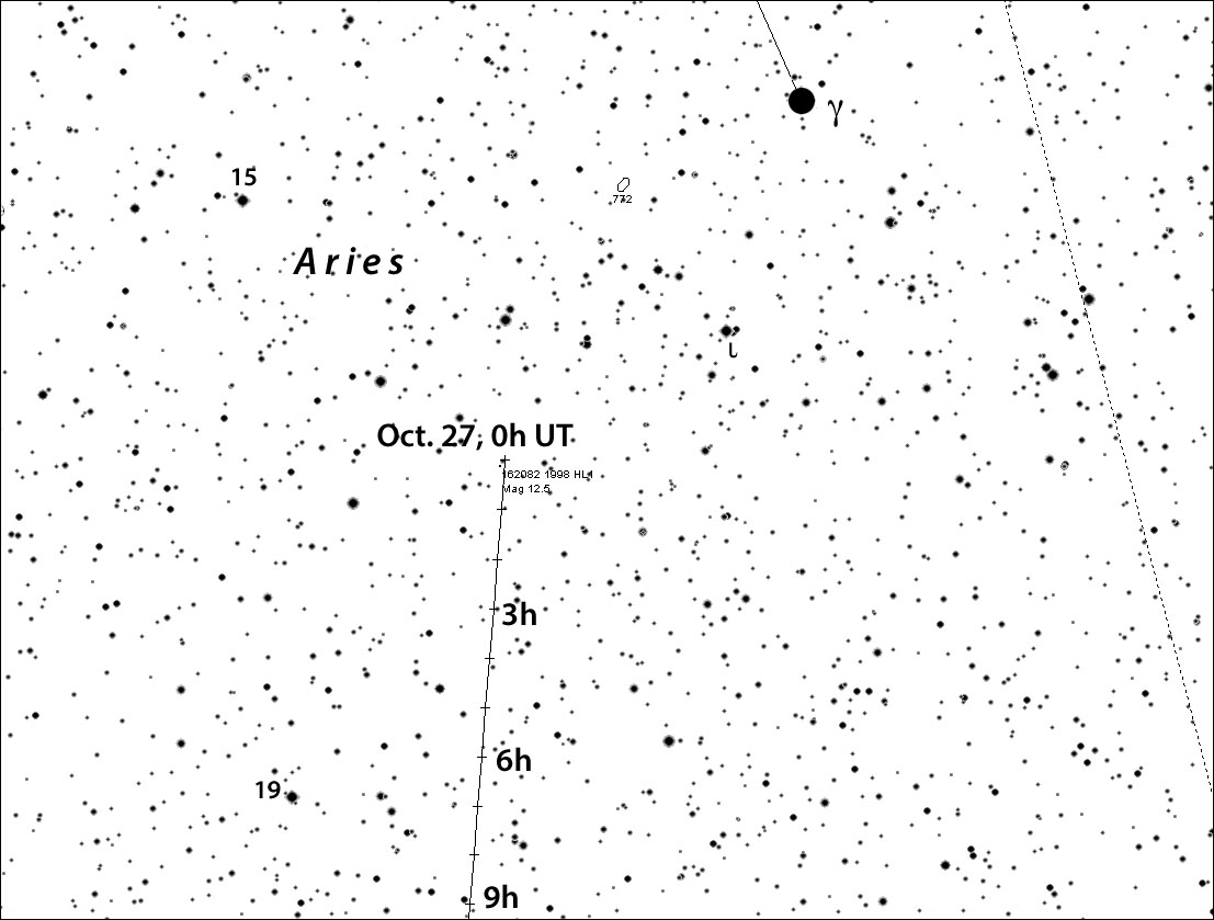 Oct. 27 UT chart: potentially hazardous asteroid 1998 HL1