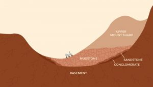 Curiosity on Mars cartoon