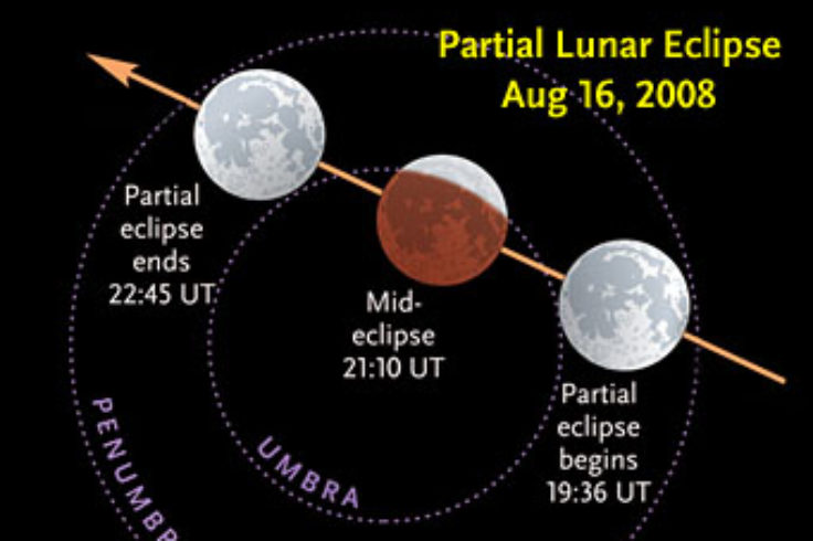 Lunar eclipse on August 16, 2008