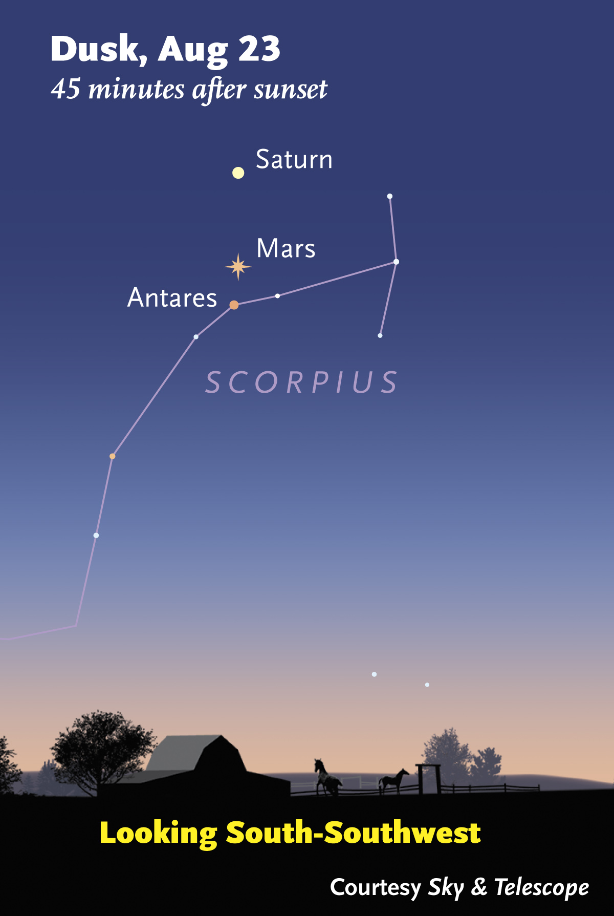 Saturn, Mars and Antares on Aug 23-24, 2016