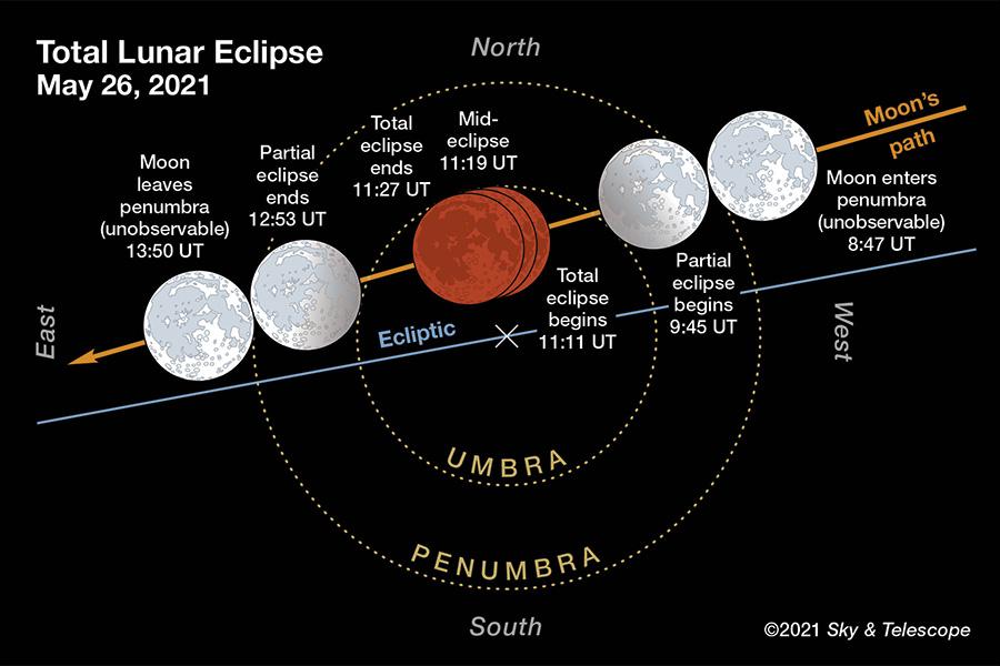Lunar Eclipse May 26, 2021