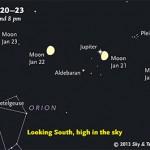 Jupiter-Moon pairing