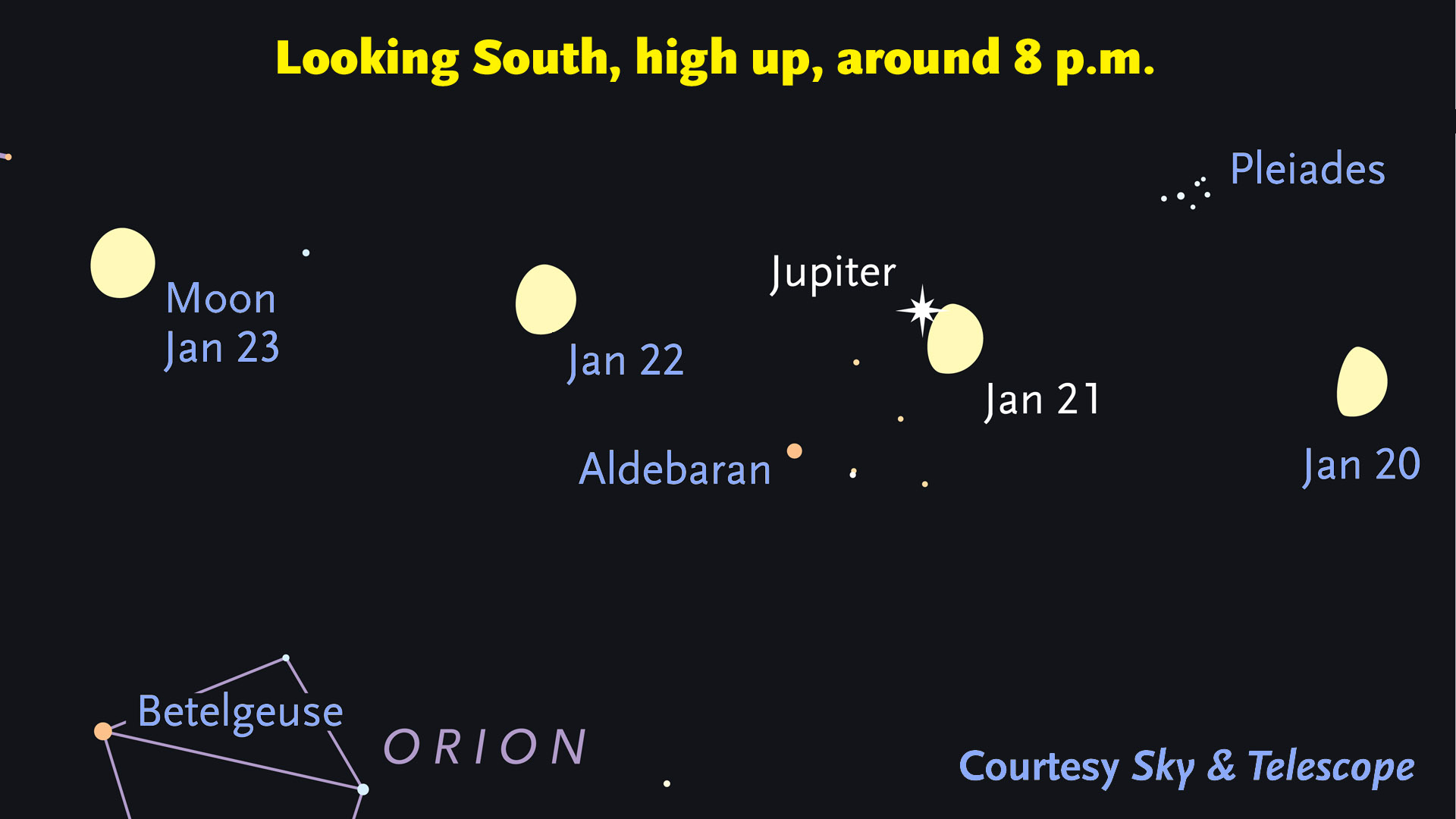 Moon Jupiter Position Calendar - Pics about space