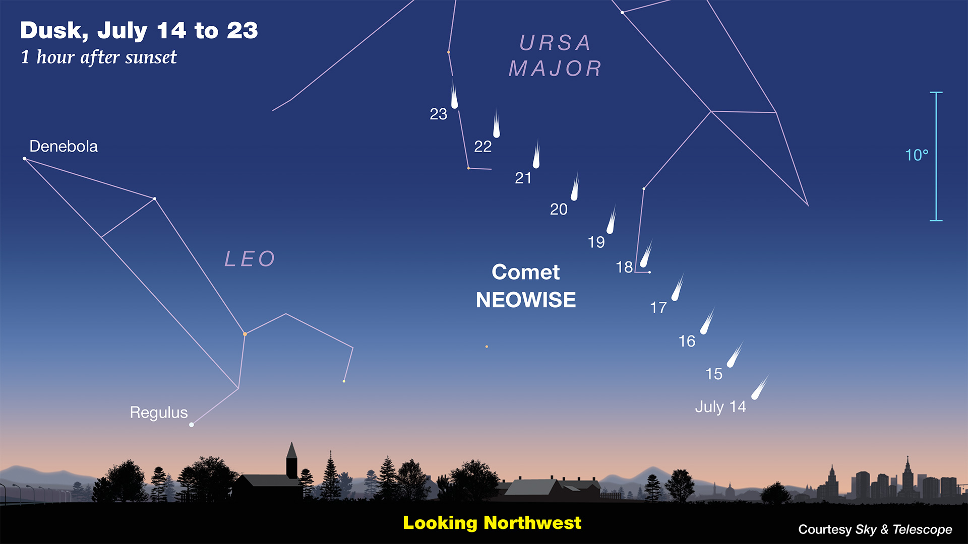 comet neowise visibility in july evenings