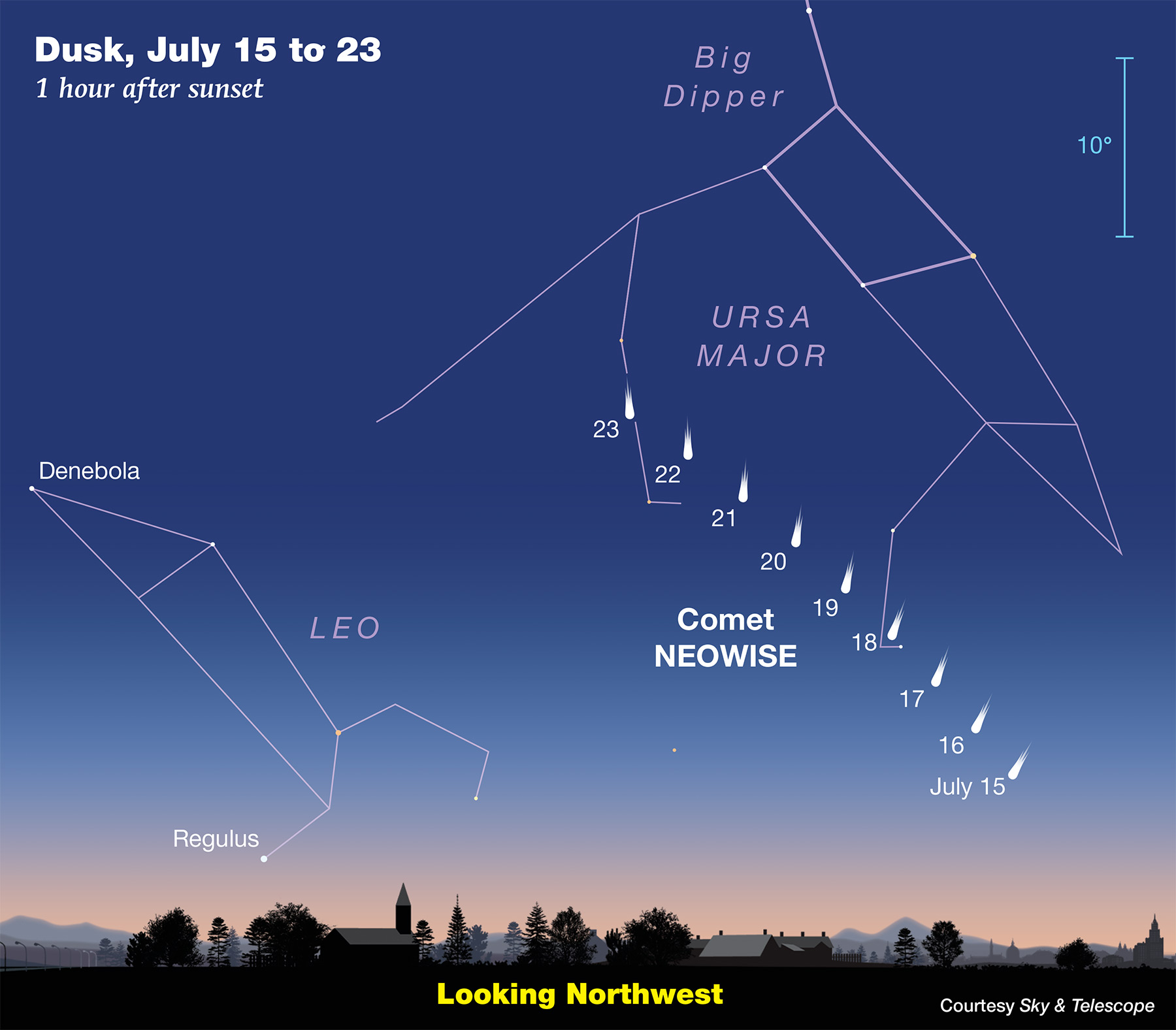 Comet NEOWISE finder chart at dusk, Julu 15-23