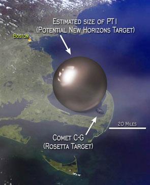 PT1 compared to Cape Cod