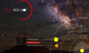Pale Red Dot