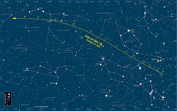 Path of asteroid 2015 TB145