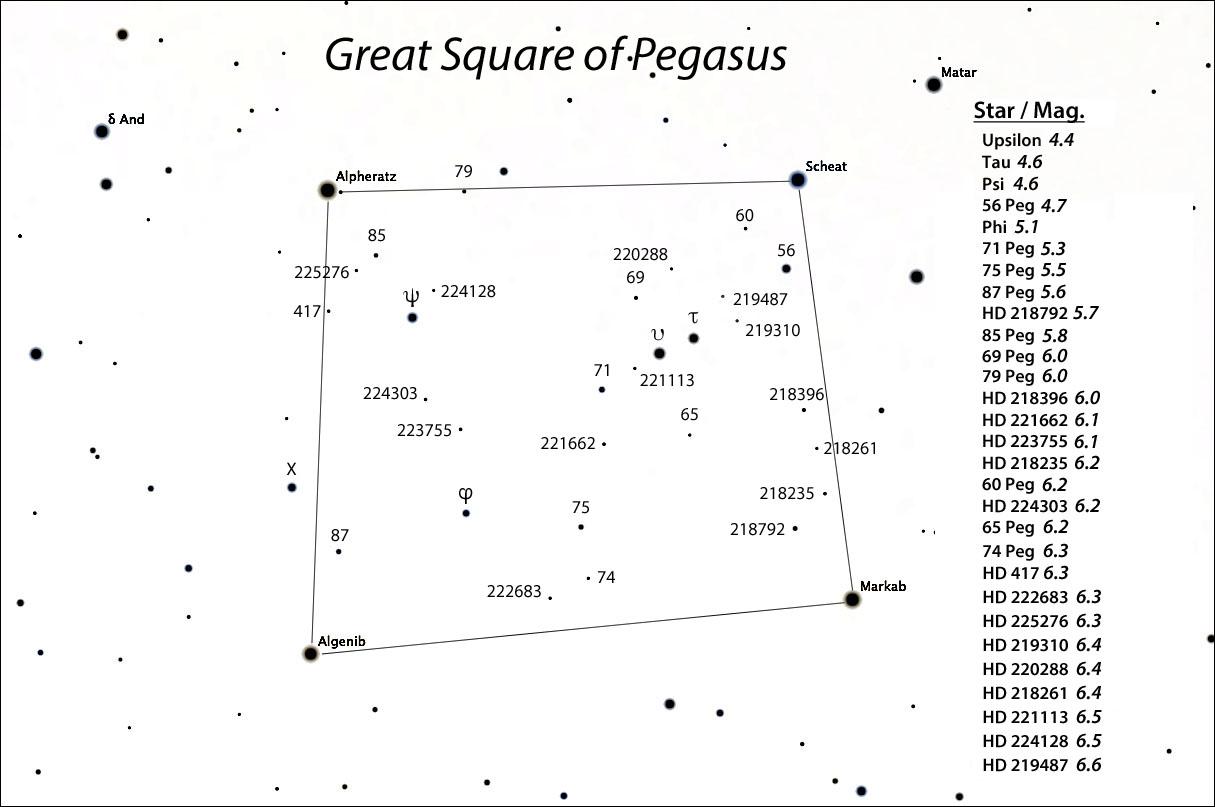 Square full of stars