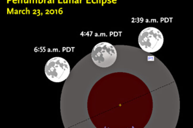Penumbral lunar eclipse on 23Mar2016_m