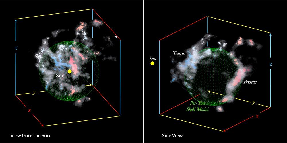 Supernova-blown superbubble