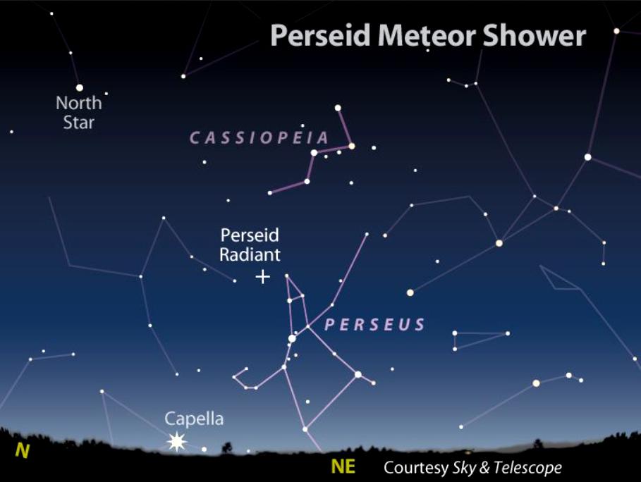 Perseid meteor animation