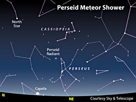 Perseid Meteor Shower Radiant