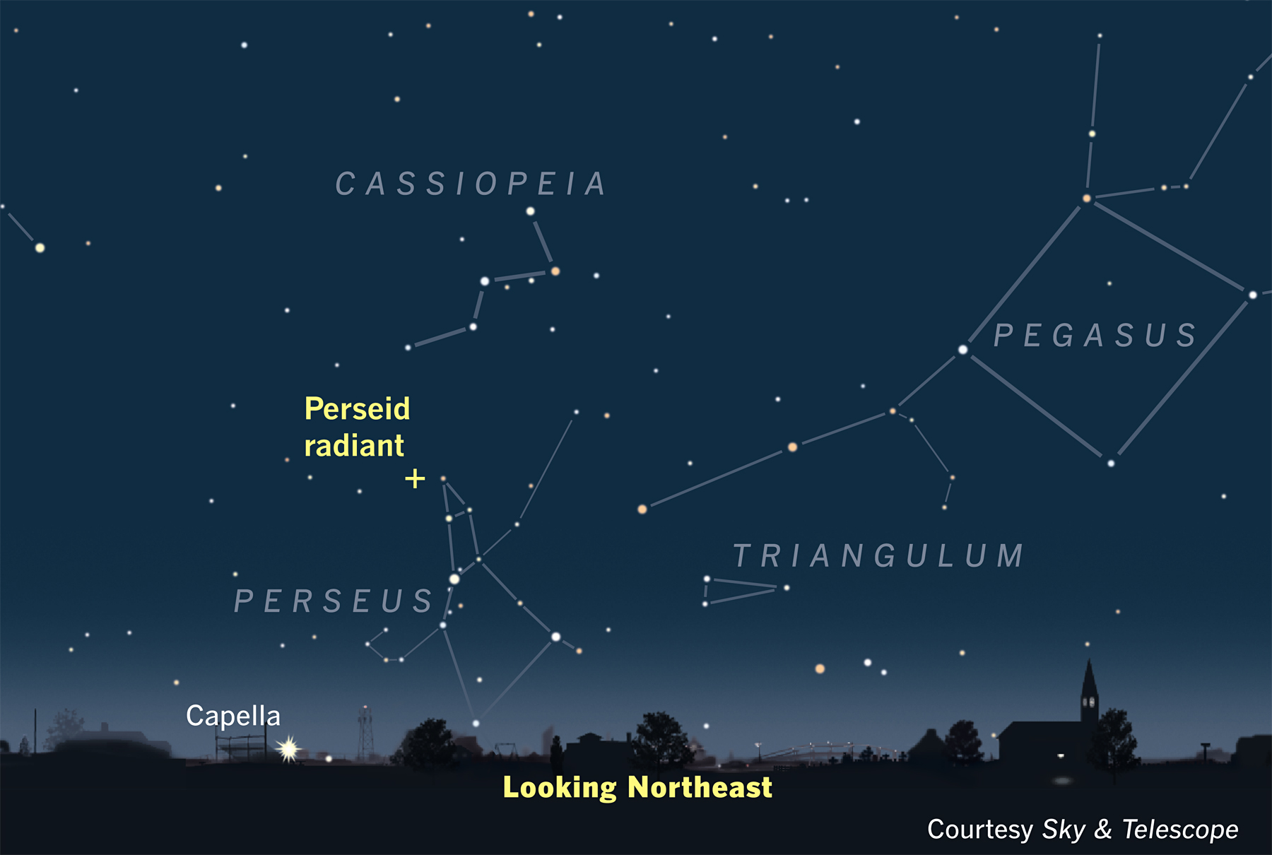 Perseid Meteors to Compete with Moonlight Late Tuesday ...