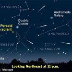 "The Perseid meteors appear to stream away from their radiant near the border of Perseus and Cassiopeia. And while you're outside on a dark night, don't forget to look for the Double Cluster and the Andromeda Galaxy, two of the easiest ""faint fuzzies"" to spot with your unaided eyes."