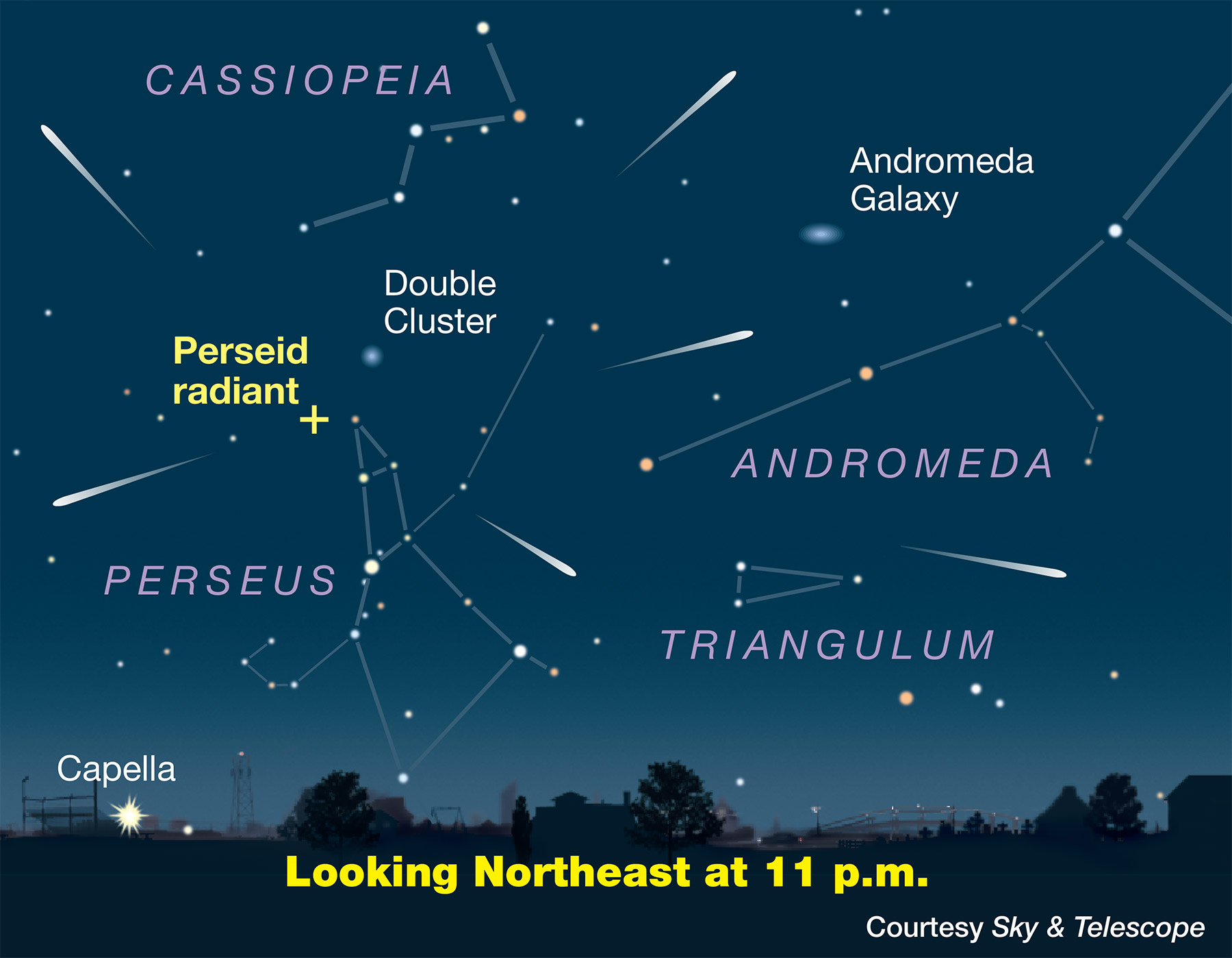 The Perseus Constellation | Pictures, Facts, and Location