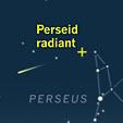 The radiant of the Perseid Meteor Shower is high in the sky by 11 p.m. for observers at mid-northern latitudes.Sky & Telescope diagram