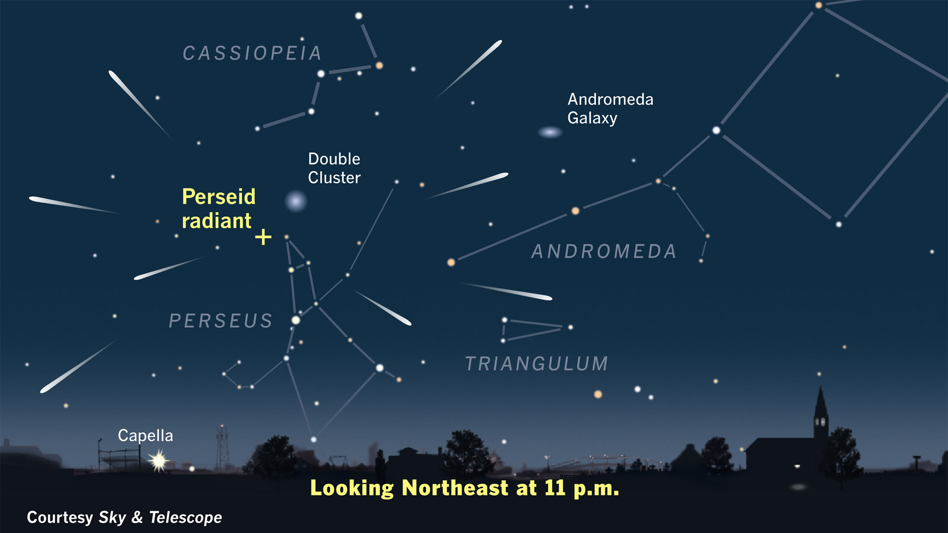 Perseid Meteors Return Viewing Conditions Excellent