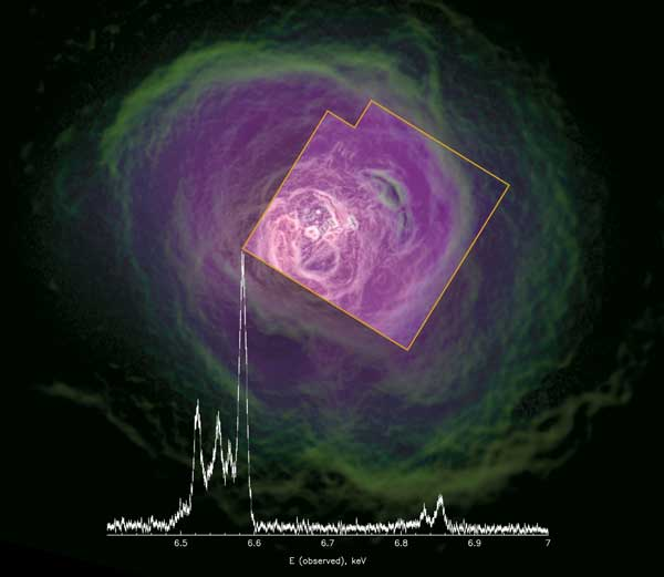 A Chandra/Hitomi view of Perseus Cluster