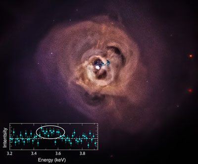 Perseus Cluster and a mysterious X-ray signal