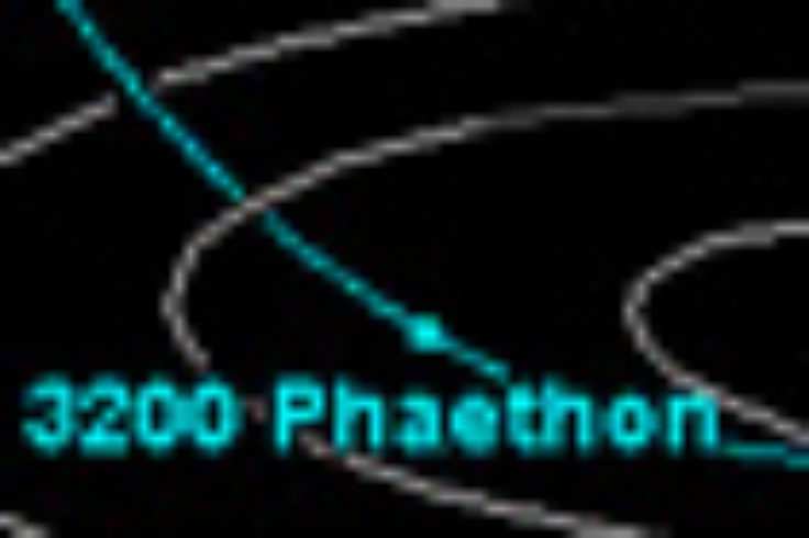 Phaethon amid the inner planets