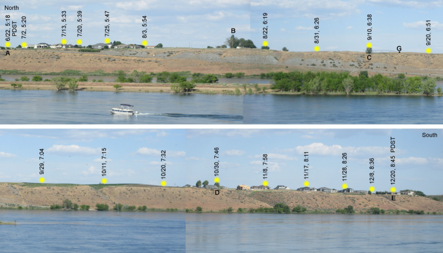 "View of the east bank of the Columbia River in Richland, Wash., between the summer and winter solstice with ""suns"" indicating the location, date, and time of selected sunrises."