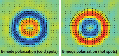 Planck's E-mode patterns