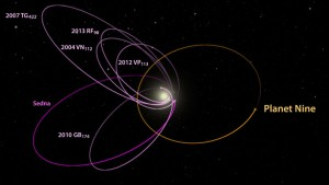 Planet Nine in astronomy news