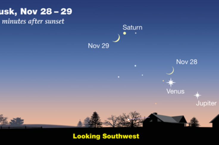 Planets and Moon Nov 28-29
