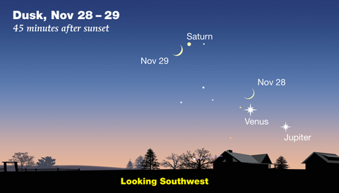 Planets and Moon Nov 28-29
