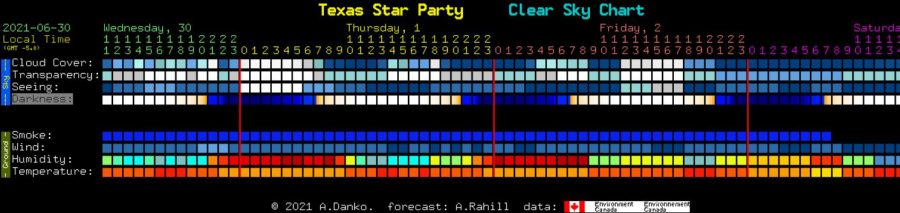 Clear Sky Charts