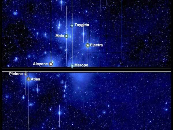Pleiades by Kepler