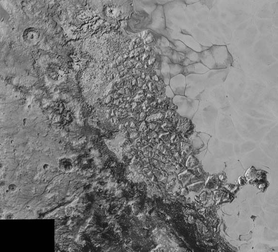 Pluto chaos region