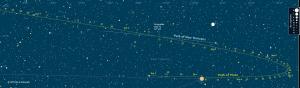 Big sky, dim Pluto