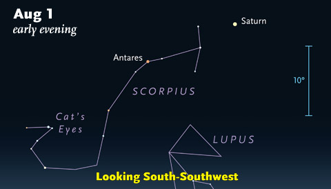 Saturn and Scorpius in August 2015