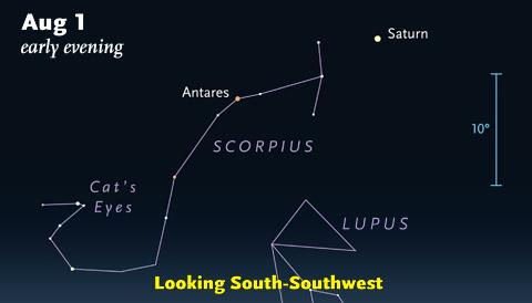 Saturn and Scorpius in August 2015