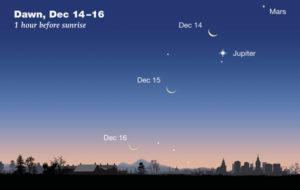 December's predawn view