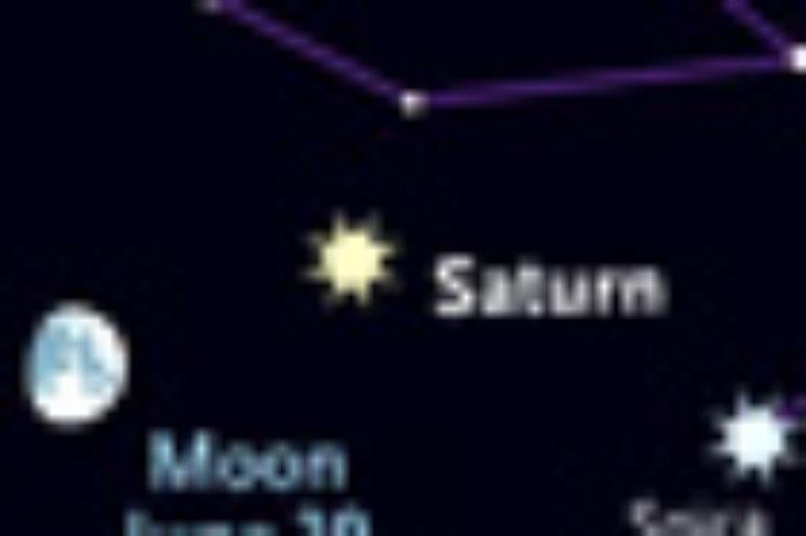Saturn and friends in June 2013