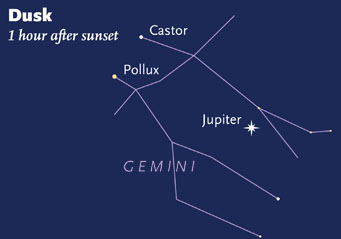 Jupiter in Gemini