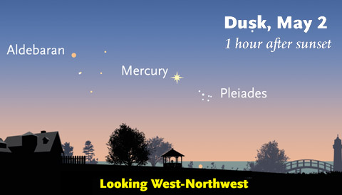 Planets in early May's evening sky