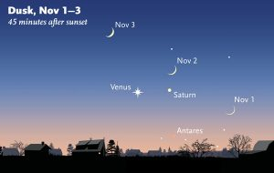 Venus and Saturn