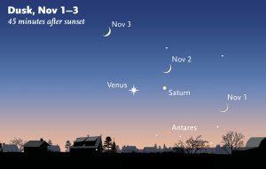 Venus and Saturn
