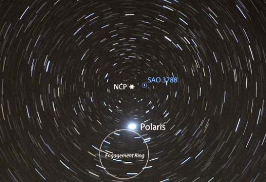 Polaris not a perfect pole star