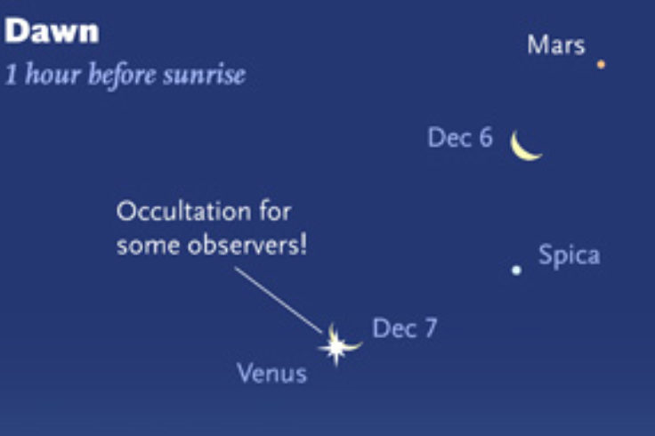 Predawn planets on Dec 6-7_f