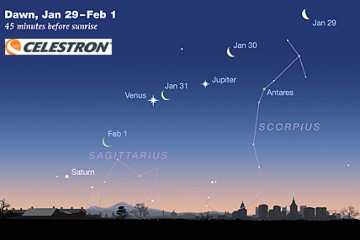 Predawn sky 29Jan to 1Feb 2019