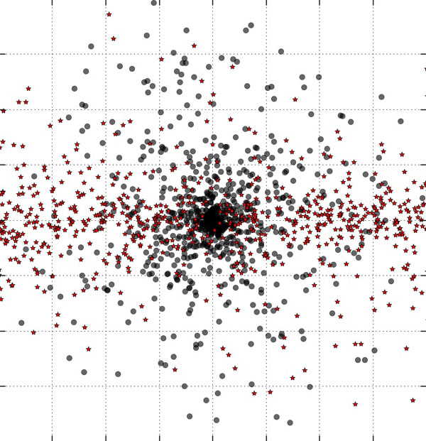 Simulated pulsar distribution in the Milky Way