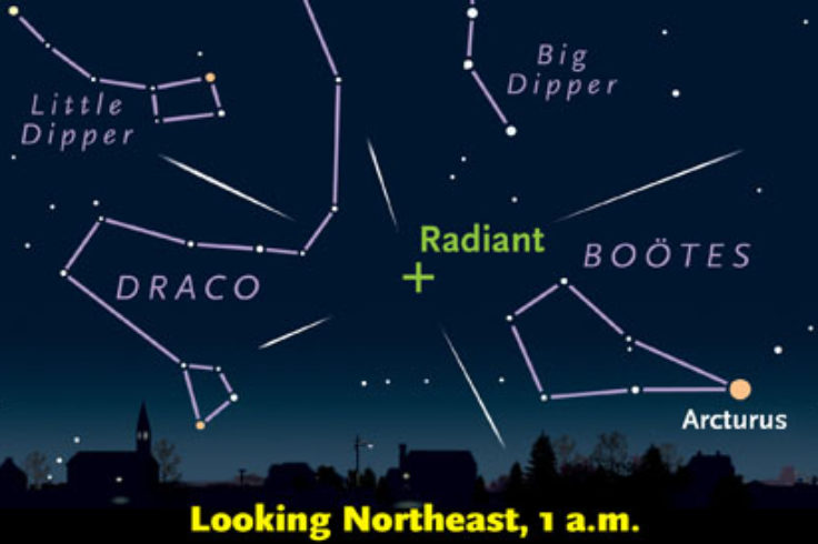 How to spot Quadrantid meteors