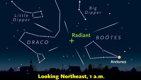How to spot Quadrantid meteors
