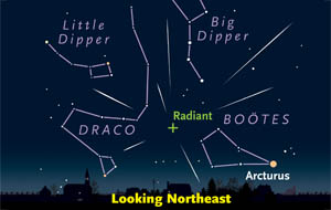 Where to find Quadrantid meteors